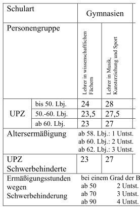 UPZ_2007