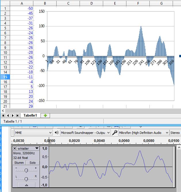 audioanalyse3