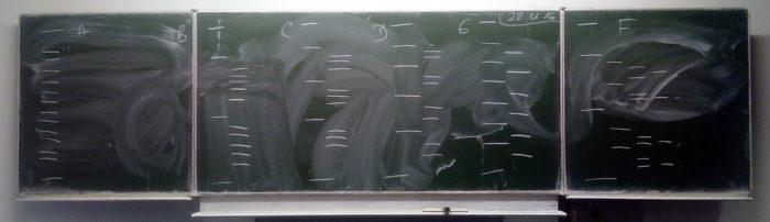 Schultafel mit abstrakten Gliederungen