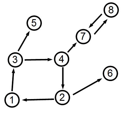 graphen_beispiel
