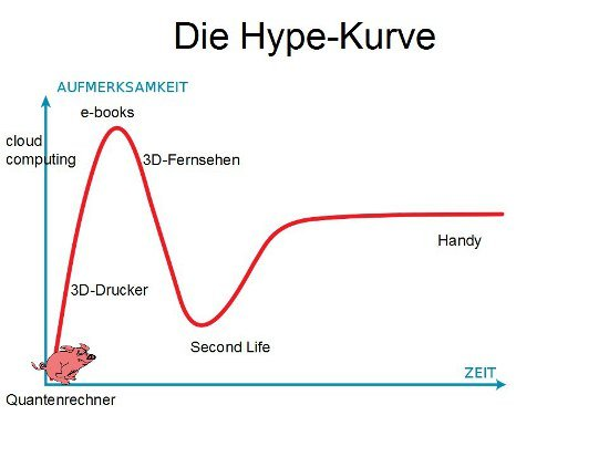 hype_rueckblick