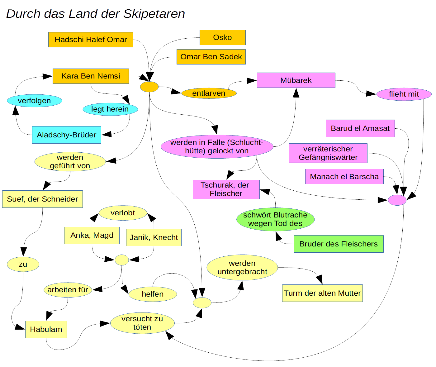 Tolle Wut Zyklus Arbeitsblatt Fotos - Arbeitsblatt Schule ...