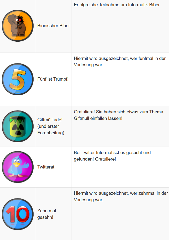Badges in einem Moodle-Kurs