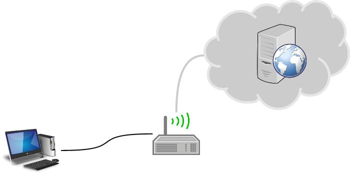 Netzwerl mit 1 Router und 1 Rechner
