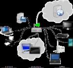 Router mit angeschlossenen Geräten über Kabel, WLAN und VPN