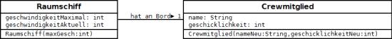 programmierung_raumschiff