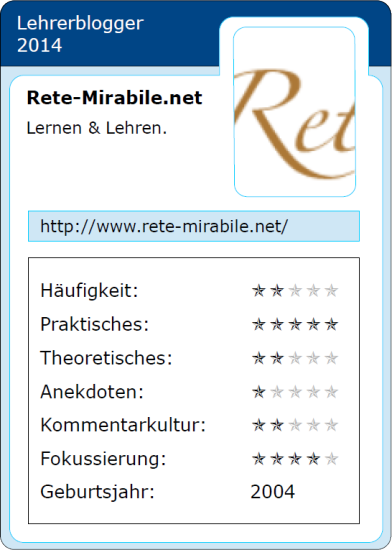 quartett_retemirabile