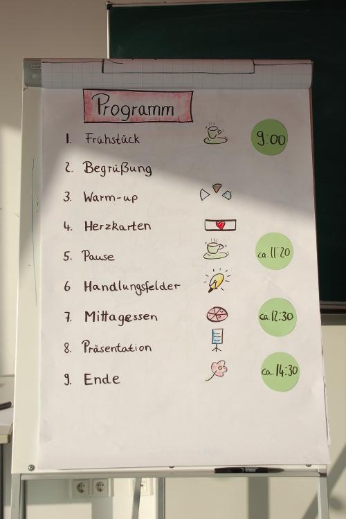 Schulentwicklung Programm