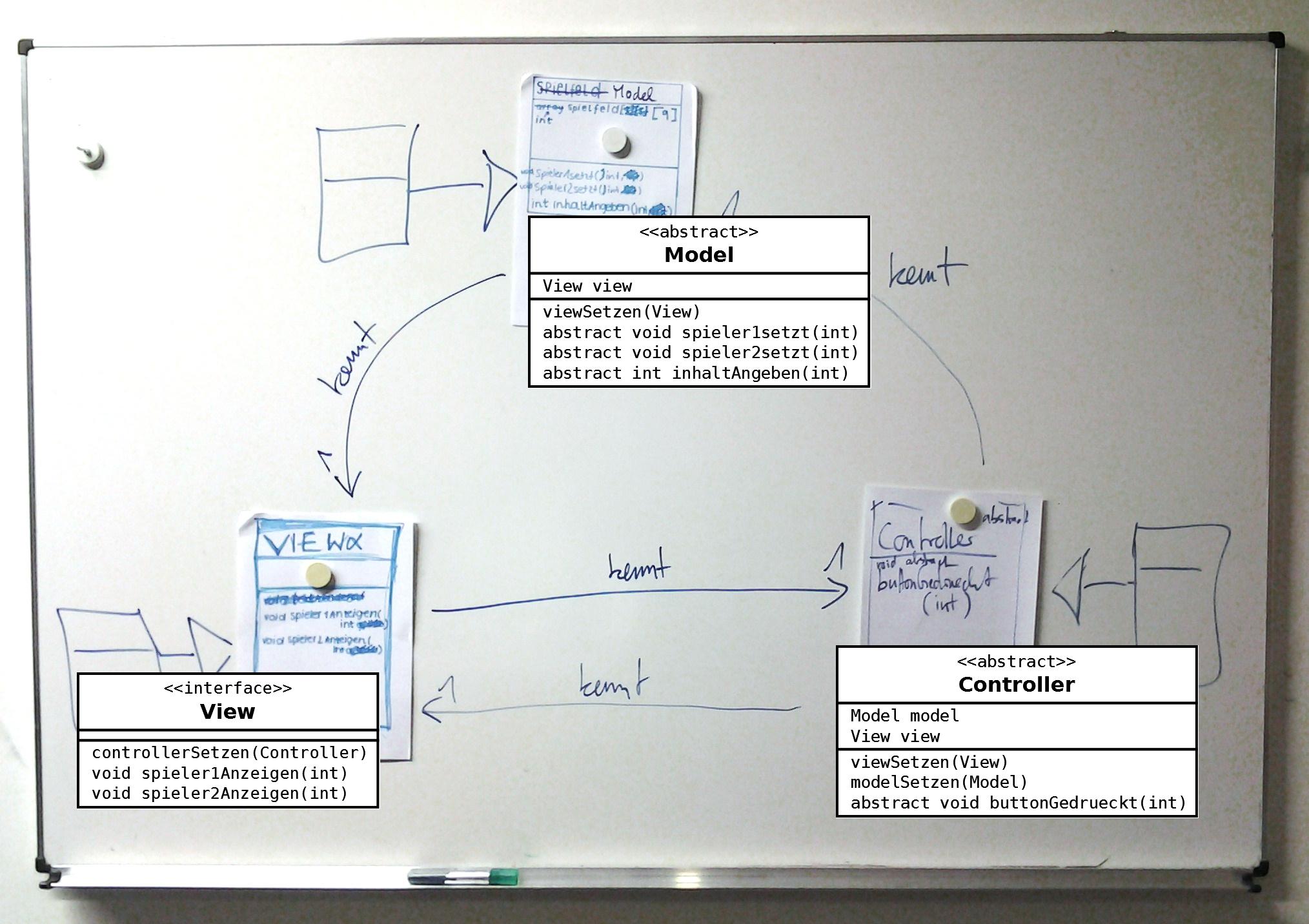 Ziemlich Beispiele Für Administratorfortsetzungen Bilder - Beispiel ...