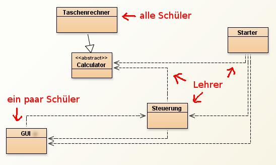 taschenrechner_bluej_rot